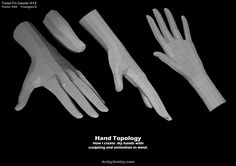 Hand Topology by Art-by-Smitty on deviantART