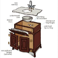 How to Build a Vintage-Look Dresser Vanity - This Old House Diy Vanity, Diy Bathroom Vanity, Vanity Sink, Bathroom Furniture, Master Bathroom, Vanity Drawers, Bathroom Pink, Vanity Ideas, French Bathroom