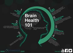 Healthy happy brain = The best version of you that you can be :) fhchiro.co.nz