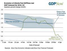 Fed Bomb in arrivo? Ce lo spiega Paolo Barrai - Materie Prime - Commoditiestrading