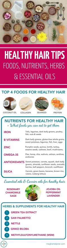 Healthy Hair Tips: Foods, Nutrients, Herbs and Essential Oils