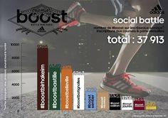 #boostbirhakeim - Victoire finale - Boost Battle Run - Septembre - Adidas©