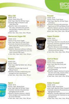Resource: Eco styler gels