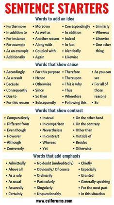 Essay Writing Skills, English Writing Skills, Book Writing Tips, Writing Words, English Communication Skills, Writing Papers, Essay Writer, Writing Workshop, Writing Process