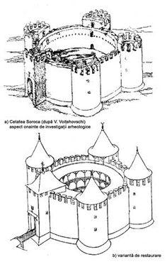 Cetatea Soroca a Moldovei, astăzi Republica Moldova, prezentă şi reconstituită grafic