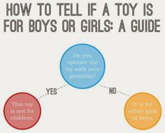 How to tell if a toy is for boys or girl : A guide