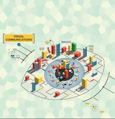 A great prezi about Visual communications done by Drew Banks