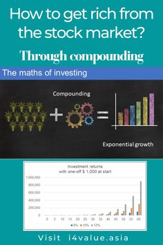 Value Investing, Investing In Stocks, Investing Money, Fundamental Analysis, Technical Analysis, Dividend Investing, Exponential Growth, Behavioral Issues, Asset Management