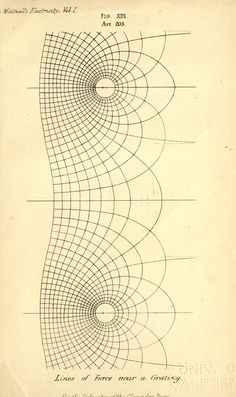 A treatise on electricity and magnetism / Sacred Geometry <3: