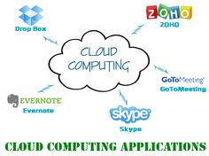 Most of the people familiar with what is a cloud computing. They say the best things in life are free, in the case of business-specific cloud applications. This is truer than it ever was. The cloud has risen to power in recent years. And as a result, has put many traditional business management solutions to shame. You can also check out here 2012 Cloud Computing Trends.