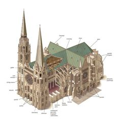 Chartres Cathedral - Art And Art History 105 with Raubolt at Grand ...