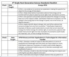 183 Best Next Generation Science Standards Images On Pinterest In