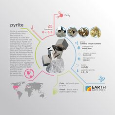 Pyrite not only forms naturally in perfect cubes but it's shiny yellow shimmer gave it the nickname of 'fools gold'. #science #nature #geology #minerals #rocks #infographic #earth #cube #foolsgold #pyrite