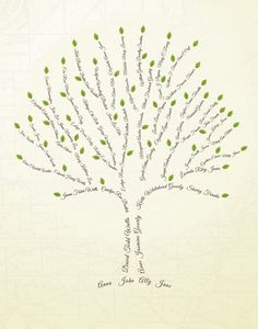 BEAUTIFUL!!! Custom Family Tree 6 Generations by AncestryPrints on Etsy