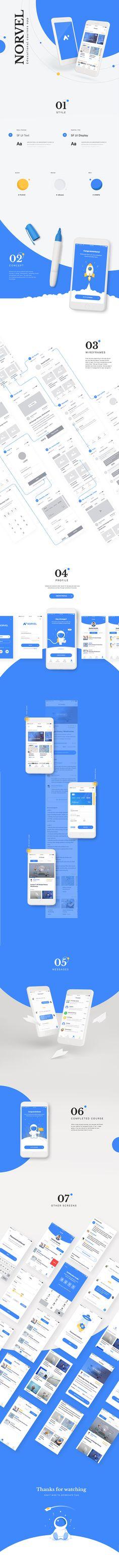 Presentation of mobile app
