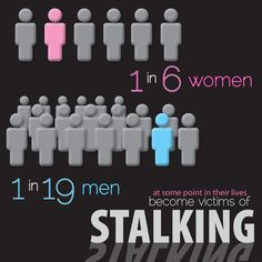 Dating violence and stalking