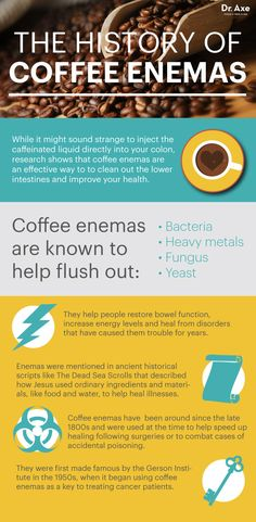 Fight Cancer & Detoxify with Coffee Enema - Dr. Axe