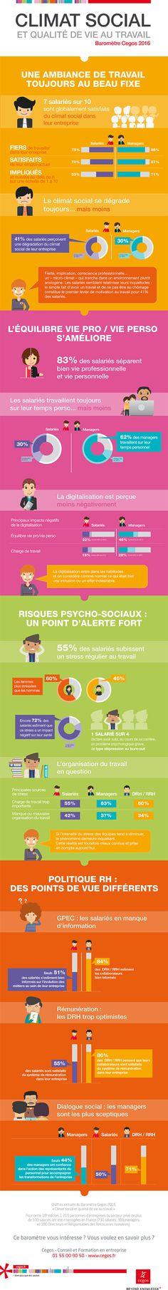La qualité de vie au #travail en 2016. #RH #QVT #RPS #VieDeBureau