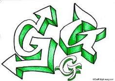 How to Draw Graffiti Letters - Write Your Name in Graffiti   Things to ...