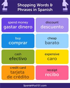 Spanish Practice, Learn To Speak Spanish, Learn Spanish Online, English Vocabulary Words, Learn Swedish, Learn French, Learn English, Spanish Phrases, French Phrases