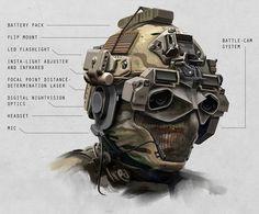 Future Soldier Armor Helmet Sys