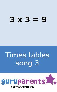 Times tables songs 1 12 our complete playlist of for 12 x table song