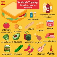 Sandwiches, Spanish Vocabulary, Spanish Language, Ketchup, Stuffed Peppers, Vegetables, Food, Mayonnaise, Lettuce