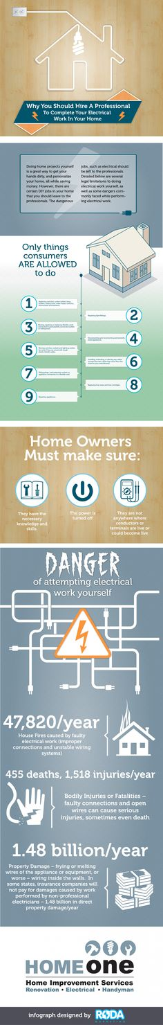 29 best Electrical Services images on Pinterest | Electrical work ...