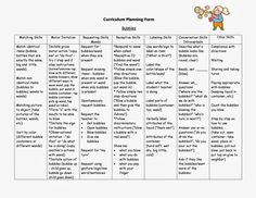 Teach Early Autism: Skill Building Sheet for Bubbles!!  I am getting emails with requests for more skill building sheets so I think it is time to release some more from the vault that is my hard drive. Today I grant you a cheat sheet for bubbles! Seriously, what kid have you met that doesn't just go crazy for bubbles?! They are generally a big hit in my room and often how I get a first time student who spends their first 2 weeks of school crying to finally like me!