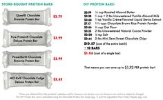 Healthy Chocolate Fudge DIY Protein Bars from the DIY Protein Bars Cookbook (low sugar, high protein, high fiber, gluten free, dairy free, vegan) – authored by Jessica Stier of the Desserts with Benefits Blog