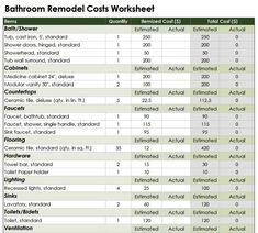 Renovation Construction Budget Spreadsheet: Implementing renovations ...