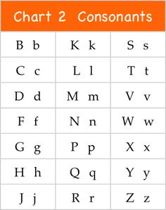 jolly phonics alphabet chart printable gallery