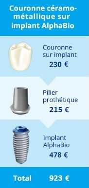 Medicover Clinique dentaire - Implant dentaire Implants Dentaires, Cavities, Bone Grafting, Wound Healing, Dental Quotes, Dental Bridge, Dental Laboratory