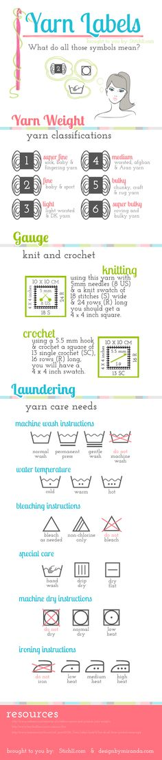 Yarn Label Info Chart -- explains the numeric weights and washing symbols