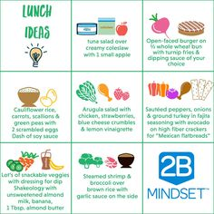 Easy Healthy Lunch Ideas for Work! If you struggle to make eating healthy simple and quick check out these ideas and so much more about this nutrition course by clicking the link! Nutrition Month, Nutrition Plans, Nutrition Tips, Health And Nutrition, Crossfit Nutrition, Nutrition Quotes, Holistic Nutrition, Nutrition Education, Kids Nutrition