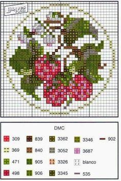 """Милые сердцу штучки: рукоделие, декор и многое другое: Вышивка крестом: """"Опять пора готовить шляпки для банок"""" Cross Stitch Fruit, Cross Stitch Kitchen, Cross Stitch Bookmarks, Cross Stitch Cards, Beaded Cross Stitch, Cross Stitch Flowers, Cross Stitching, Cross Stitch Embroidery, Embroidery Patterns"""