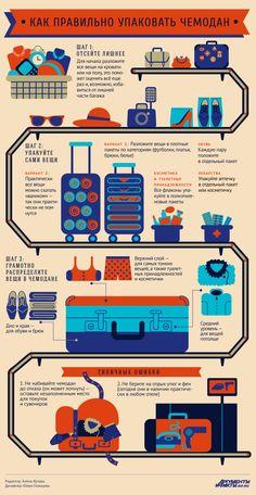 Как правильно упаковать чемодан. Инфографика - Вопрос-ответ - Аргументы и Факты