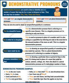 What is a Pronoun? 7 Types of Pronouns, Examples & Exercises - ESL Grammar English Teaching Materials, Teaching English Grammar, English Grammar Worksheets, English Writing Skills, English Language Learning, English Lessons, Learn English, English Vinglish, English Class