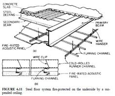 Concrete Ceiling System Floor Slabs Are Acceptable As Fire Protection For The Tops Of