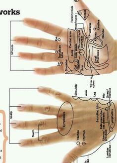 Reflexology Cures And Yes There Is Technique