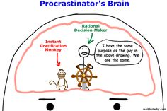 Very interesting explanation of why procrastinator's procrastinate. And it was right. I read this while in the Dark Playground.