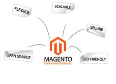 Magento is a SEO friendly platform. We provide you best-ever Magento solutions. Make your business website design with our solutions. Please visit us
