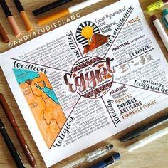Apunte Digital - Ciencias De La Comunicación   Apuntes De Bullet Journal School, Bullet Journal Banner, Bullet Journal Notes, Bullet Journal Writing, Bullet Journal Ideas Pages, Bullet Journal Inspiration, Book Journal, School Organization Notes, School Notes