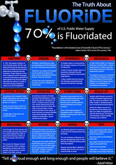 HEALTH RISK: Take iodine to rid the body of fluoride. Use distilled or bottled spring water or osmosis water. Health And Nutrition, Health And Wellness, Health Tips, Health Fitness, The Good Lie, Good To Know, Trust, True Facts, Gmo Facts