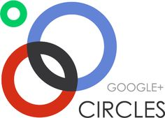 "#SocialMedia term that you need to know: ""CIRCLES"" -- If it's #Friends on #Facebook, it is called #Circles on #Google+. http://socialcontentmedia.ca/social-media-terms-that-you-need-to-know/"