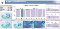 Excel Dashboard Examples and Template Files — Excel Dashboards VBA and Dashboard Reports, Excel Dashboard Templates, Sales Dashboard, Dashboard Examples, Microsoft Excel, Microsoft Office, Formulas, Traffic Light, Dashboards