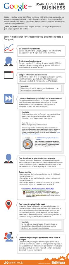 Perchè Google+ serve per il Business #Infografica Why Your Business Needs Google+ #Infographic