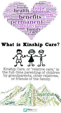 Kinship Care http://www.kidsandfamilies.org/kinshiprelative-care/