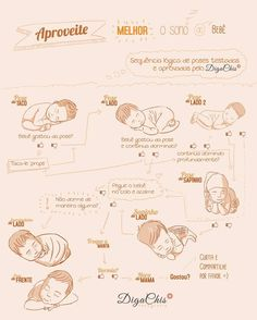 Guia de sequencia de poses no puff #newborn #posing #guide #posingguide #newbornposing