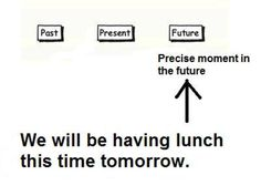 Tenses Chart: Future Continuous